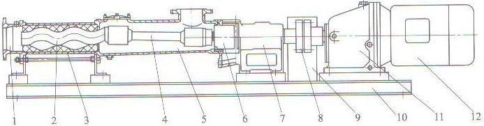 单螺杆泵的工作原理与特点