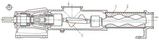 二,结构  单螺杆泵有卧式和立式两种结构形式.       1.
