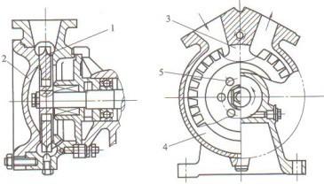 旋涡泵的分类