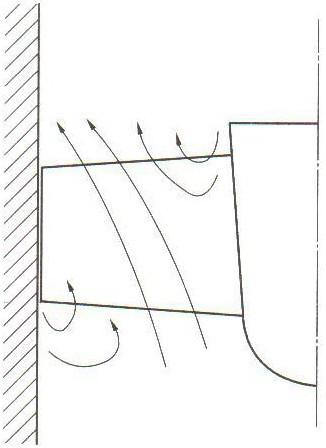 技术中心专业论文曲线轴流泵的环境方式的表达特性和离心泵相正文心理学对室内设计的v曲线图片