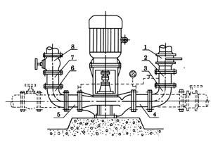 ISGB型便拆式管道离心泵,ISGB型便拆式管道离心泵