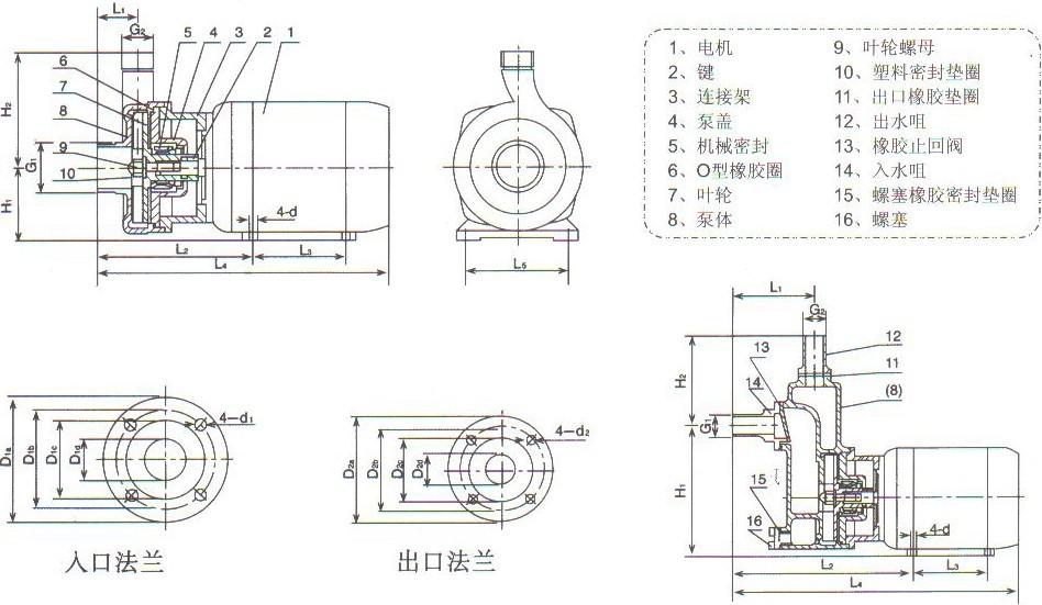 不锈钢耐腐蚀离心泵SFB型,不锈钢耐腐蚀离心泵